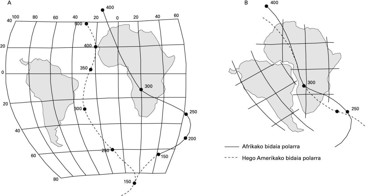 A) Hego Amerika eta Afrikako adin ezberdineko arroken magnetismoa aztertuz sortzen diren bidaia polarraren kurbak (adinak Mu-tan). B) Kurbak elkartu egiten dira adin bakoitzean kontinenteek izan duten kokapenera eramanez
