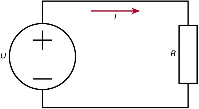 "Tentsio-iturri batez <font face=""Symbol"">—</font>elementu aktiboa<font face=""Symbol"">—</font> eta erresistentzia batez <font face=""Symbol"">—</font>elementu pasiboa<font face=""Symbol"">—</font> osatutako zirkuitu elektrikoa"