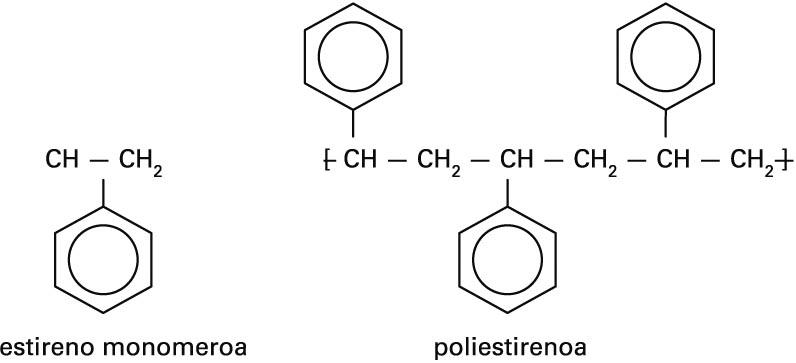 Estireno monomeroa eta dagokion polimeroa, poliestirenoa (PS)