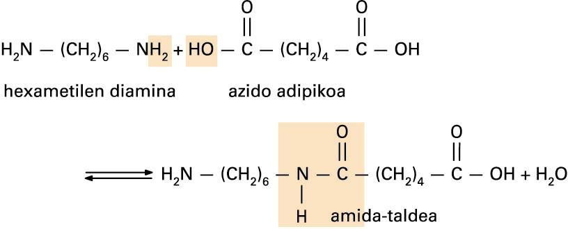 Nylon 6,6 polimeroa lortzeko kondentsazio-erreakzioa