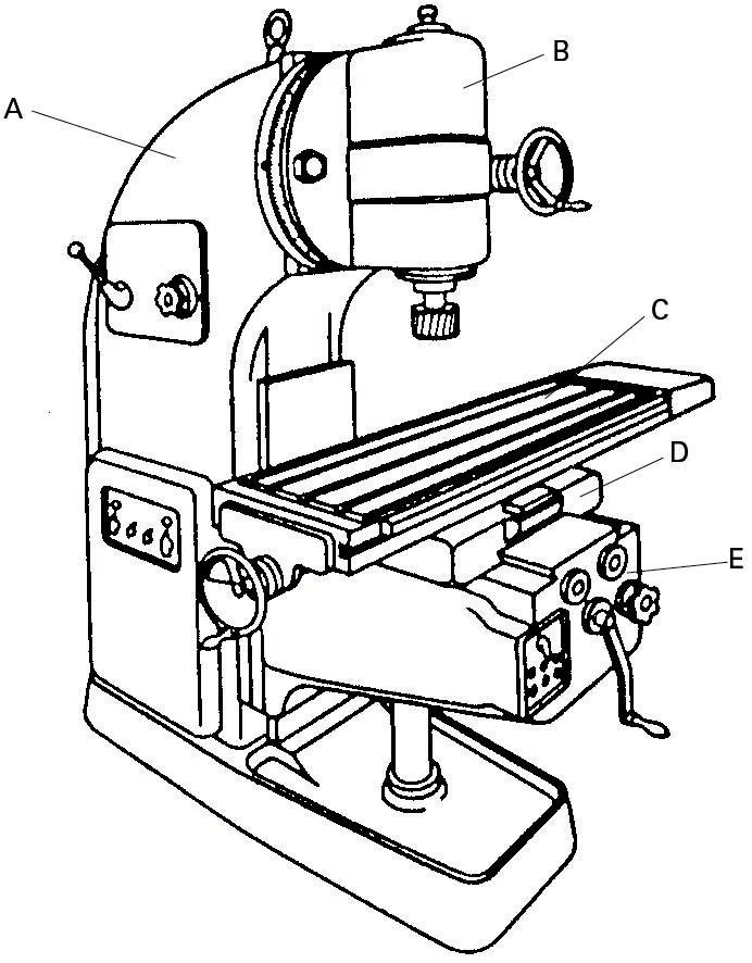 Fresatzeko makina: A) zutabea; B) buru orientagarria; C) mahaia; D) zeharkako orga; E) kontsola