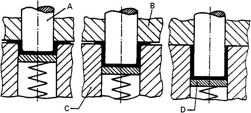 Enbutizioa: A) puntzoia; B) inguruaren lotura-eraztuna; C) estanpa; D) presio-organoa