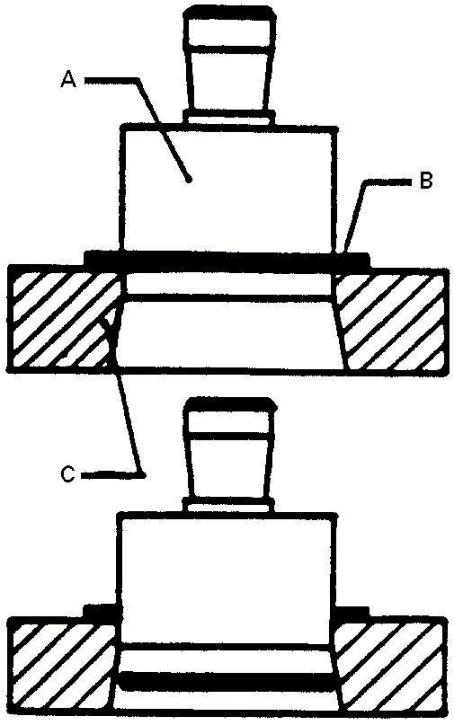Trokelatzea: A) puntzoia; B) xafla; C) estanpa