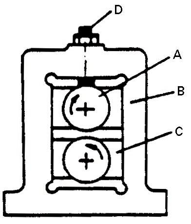 Ijezketa: A) arrabola; B) xasisa;C) kojinetea;D) erregulazio-torlojua