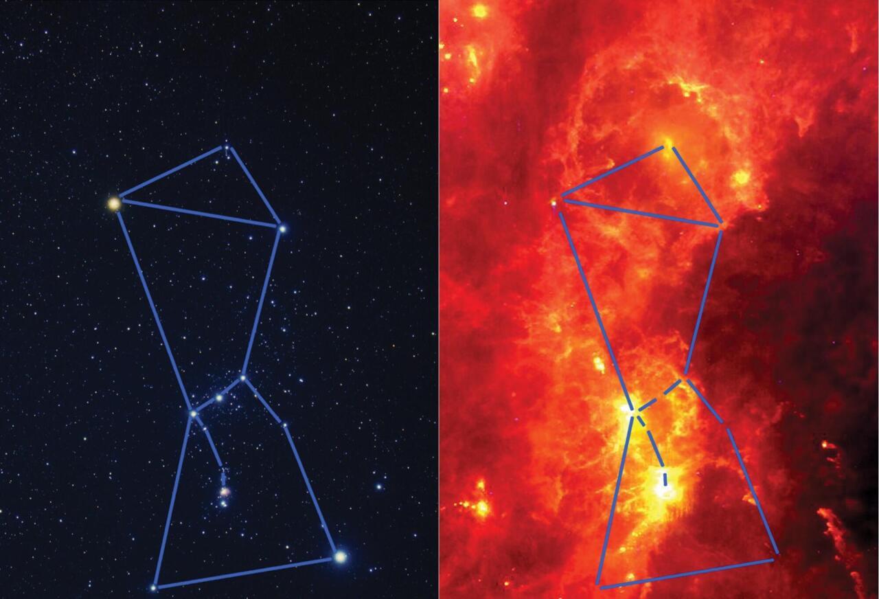 Irudi-bikote honek Orion konstelazioaren ingurua erakusten du. Ezkerraldean, begi hutsez ikusten dugun moduan agertzen da. Eskuinaldeko irudia IRAS sateliteak lortutako infragorriko irudia da, baina kolore faltsutan adierazia. Izarrek hautsa berotzen dute, horrek infragorrian igortzen du, eta igorpenak nola dagoen banatuta erakusten digu. Ingurune zuriak beroenak dira, ondoren horiak, eta gorriak, hotzenak
